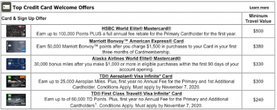 Top 5 Travel Credit Card Sign Up offers for September - These cards provide some of the best value out of their welcome bonuses