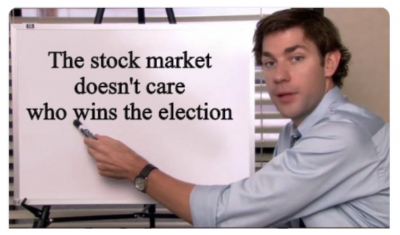 Making sense of the markets: a look back at 2020