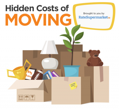 The (Hidden) Costs of Moving in Canada