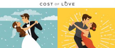 The Cost of Love in Canada 2019: Canadians Prefer Door Bells Over Wedding Bells