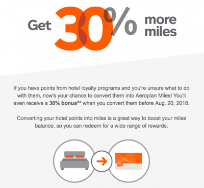 30% Bonus Aeroplan Miles when you convert hotel loyalty program points until August 20
