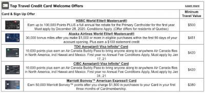 December 2 Update: Aeroplan eStore 12 Days of Gifting, Westin Grand Vancouver to become a Hilton in 2021, Grab the TD Cash Back Visa Infinite Card now + MORE Dec 3rd