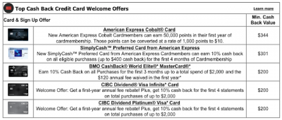 Top 5 Cash Back Credit Card Sign Up offers for October – These cards provide the best value out of their welcome bonuses Oct 9th