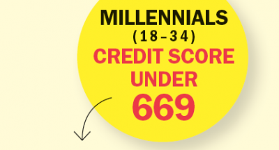 A crash course in credit cards for returning students + MORE Aug 14th