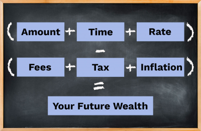Using The Wealth Formula to boost investment success